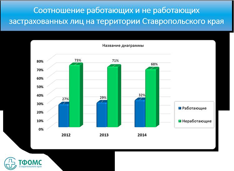 Совкомбанк кредиты пенсионерам до 85 лет